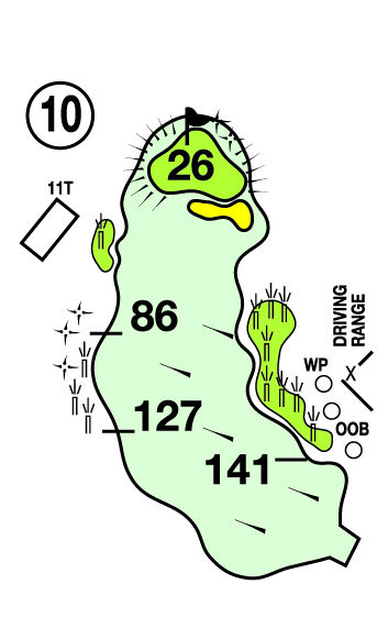 Ombersley Golf Club Hole 10
