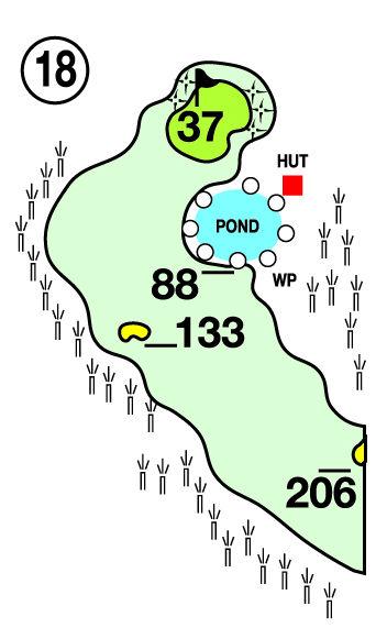 Ombersley Golf Club - Hole 18